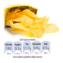 crisps with GDA label